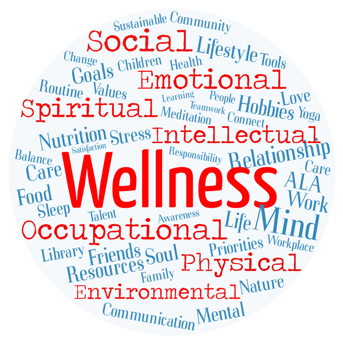 wellness word cloud.png