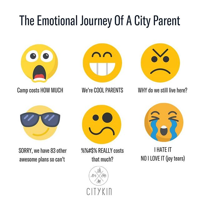 A emotionally stable existence is highly overrated. Which emoji are you RIGHT NOW? Like in this second? Because we know that'll change STAT. #iamcitykin 😅🙌🏼 . . . #cityparents #emotionsrunhigh #feelings #citystress #citypleasure #citylove #rollercoaster #emotionalrollercoaster #emojicombos #whichemojiareyou #cityliving #cityfam #cityfamily #urbanparenting #citykin #citykids #citylife #globalparenting #globalcitizens #cities #urbanlife #citykin