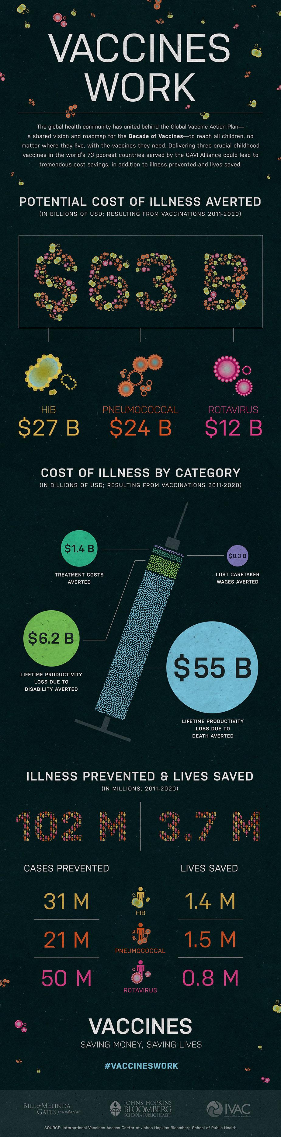 Vaccines_Cost-effectiveness_Infographic.jpg