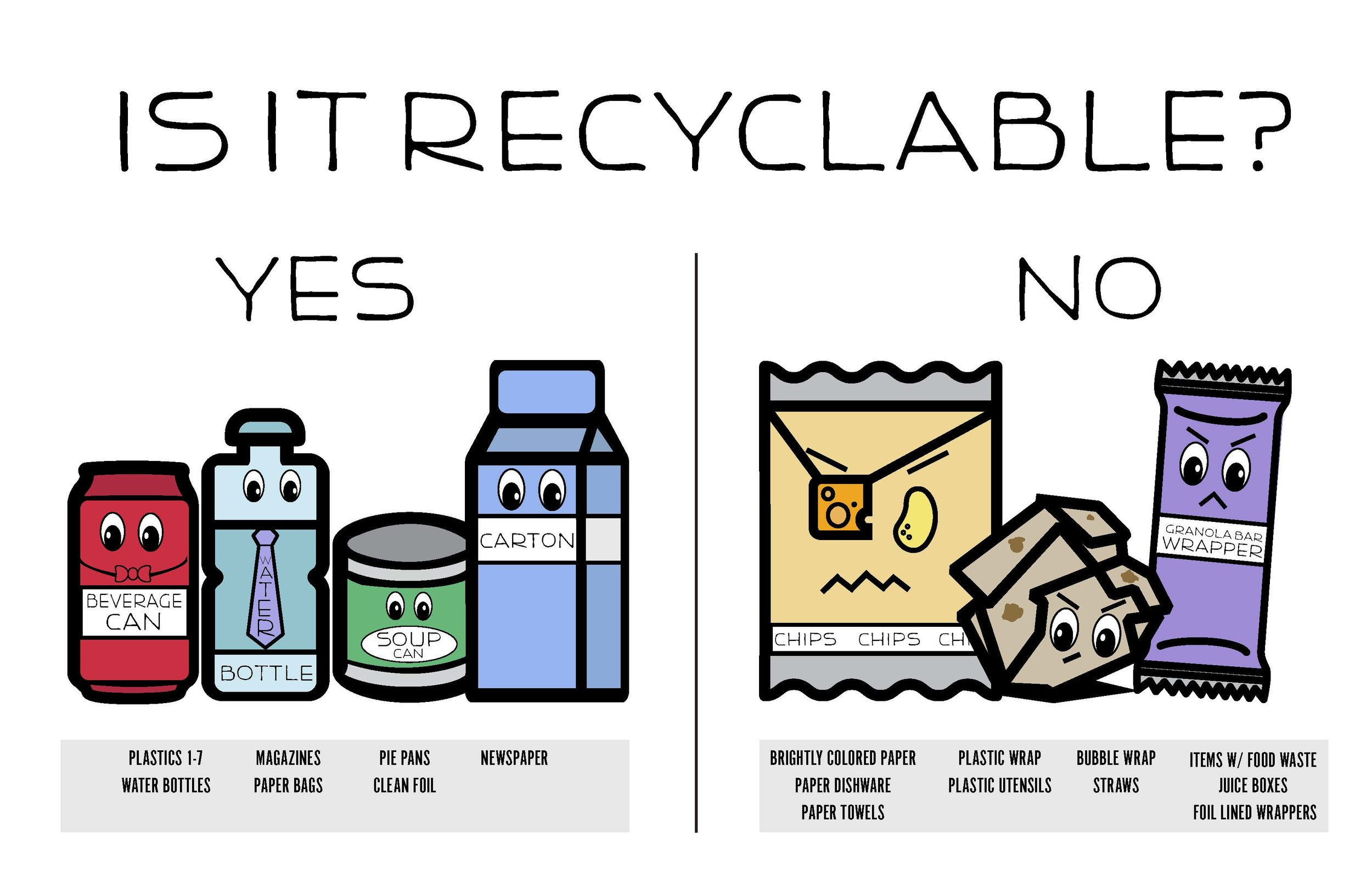 recycle poster lili version 1 copy.jpg