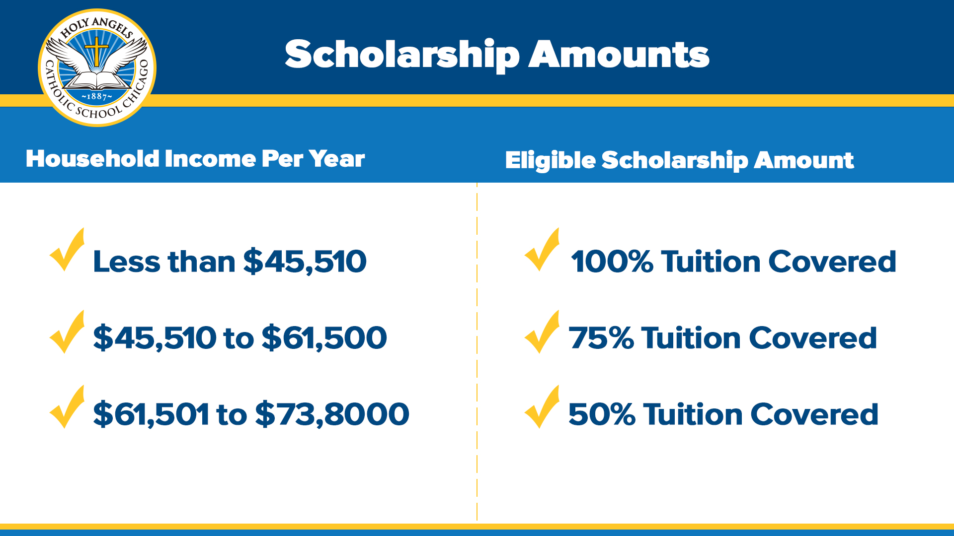 Come learn about the Tax Credit Scholarship Program - Applications open Wednesday, January 31st at 12:00 PM. You don't want to miss this opportunity.