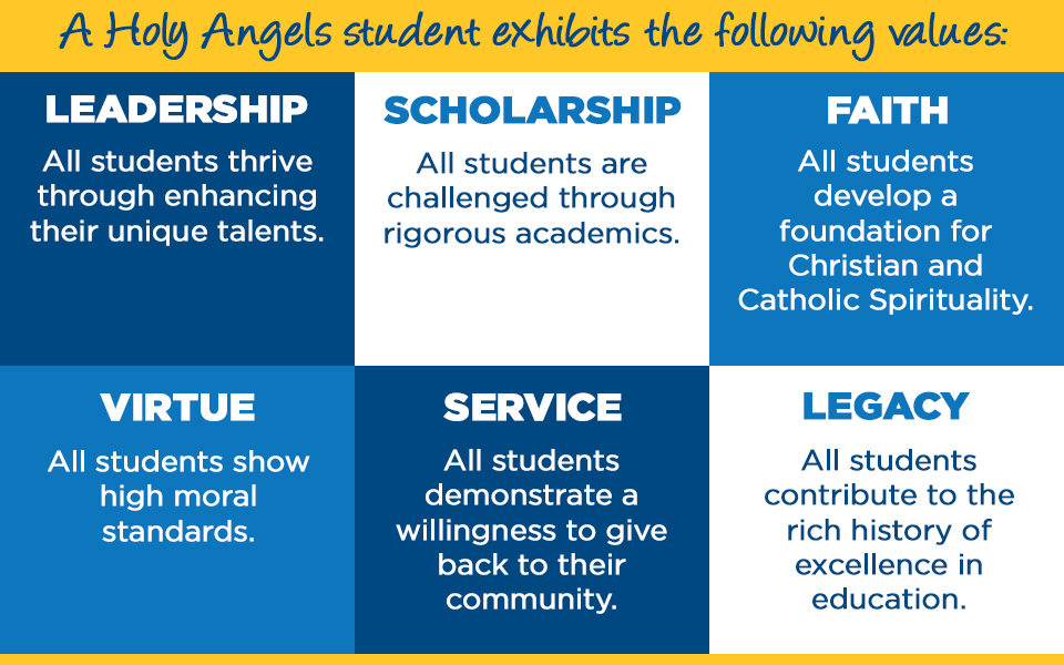 Our school is built upon six core values.