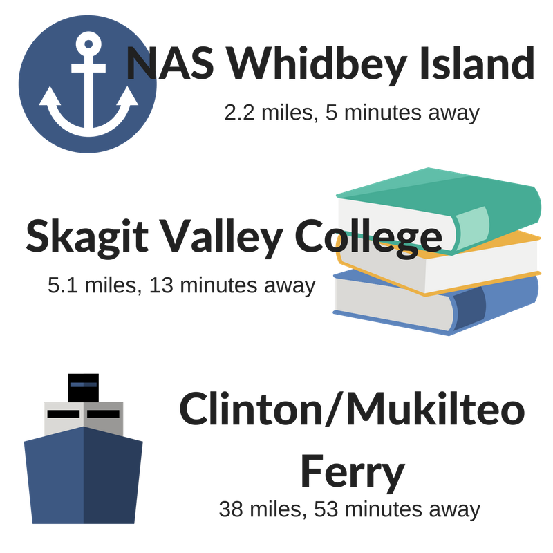 Copy of averages - island place (1).png