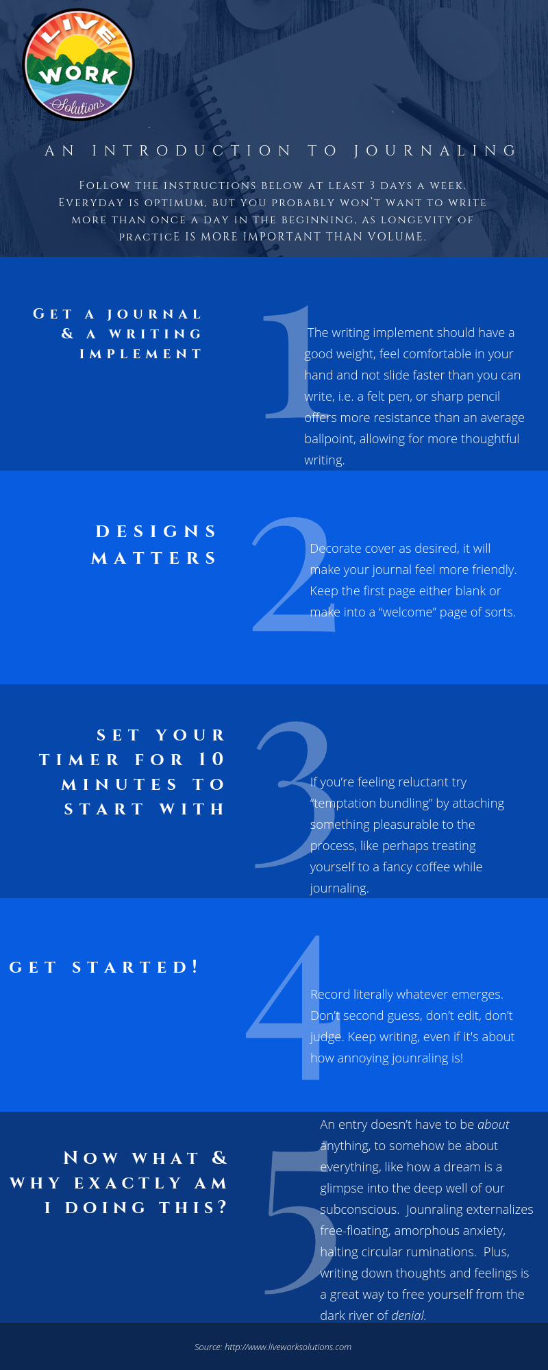 5 Steps to Starting and Keeping a Journal - Download and Share our Free Infographic