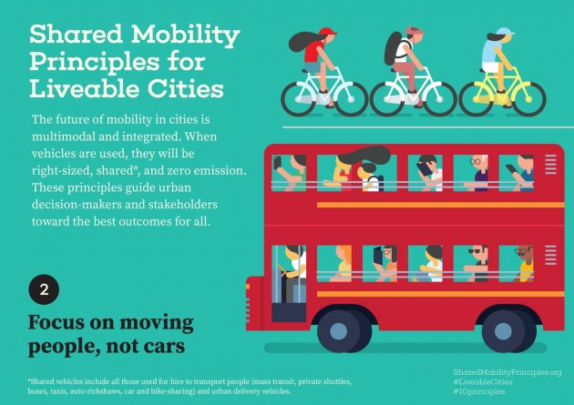 Shared Mobility Principles for Cities