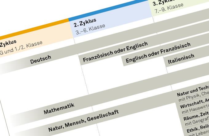 lehrplan.ch.png