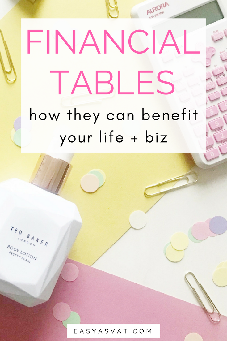 How to use financial tables for your business | Easy As VAT