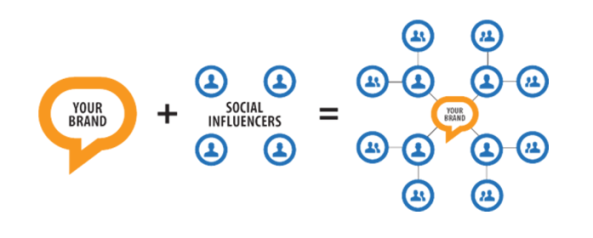 influencer-marketing-intro.png