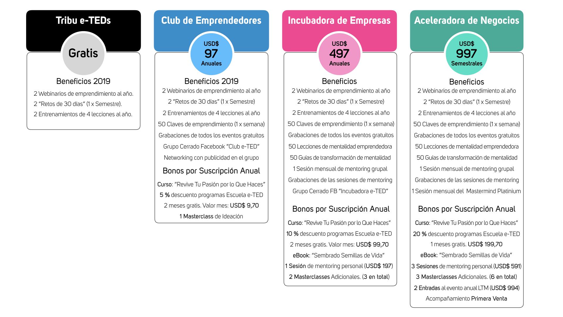Planes Membresías Escuela e-TEDs 2019.jpeg