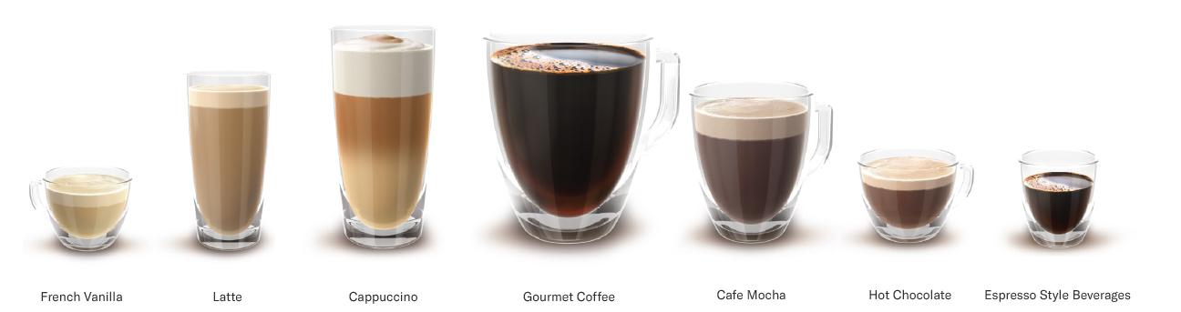 Coffee Selection Graphic.jpg