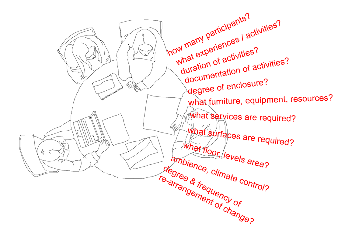 5 design questions.png