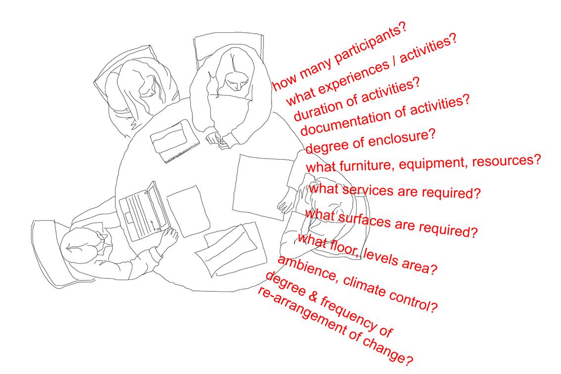 5 design questions.png