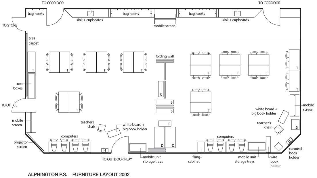 Initial layout - diverse settings in each classroom