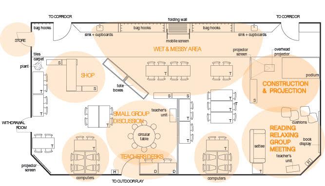Final layout - diverse settings in combined space of 2 classrooms