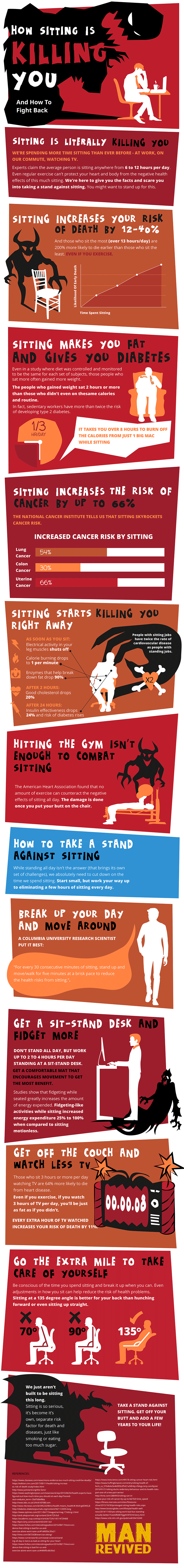 health risks of sitting at work