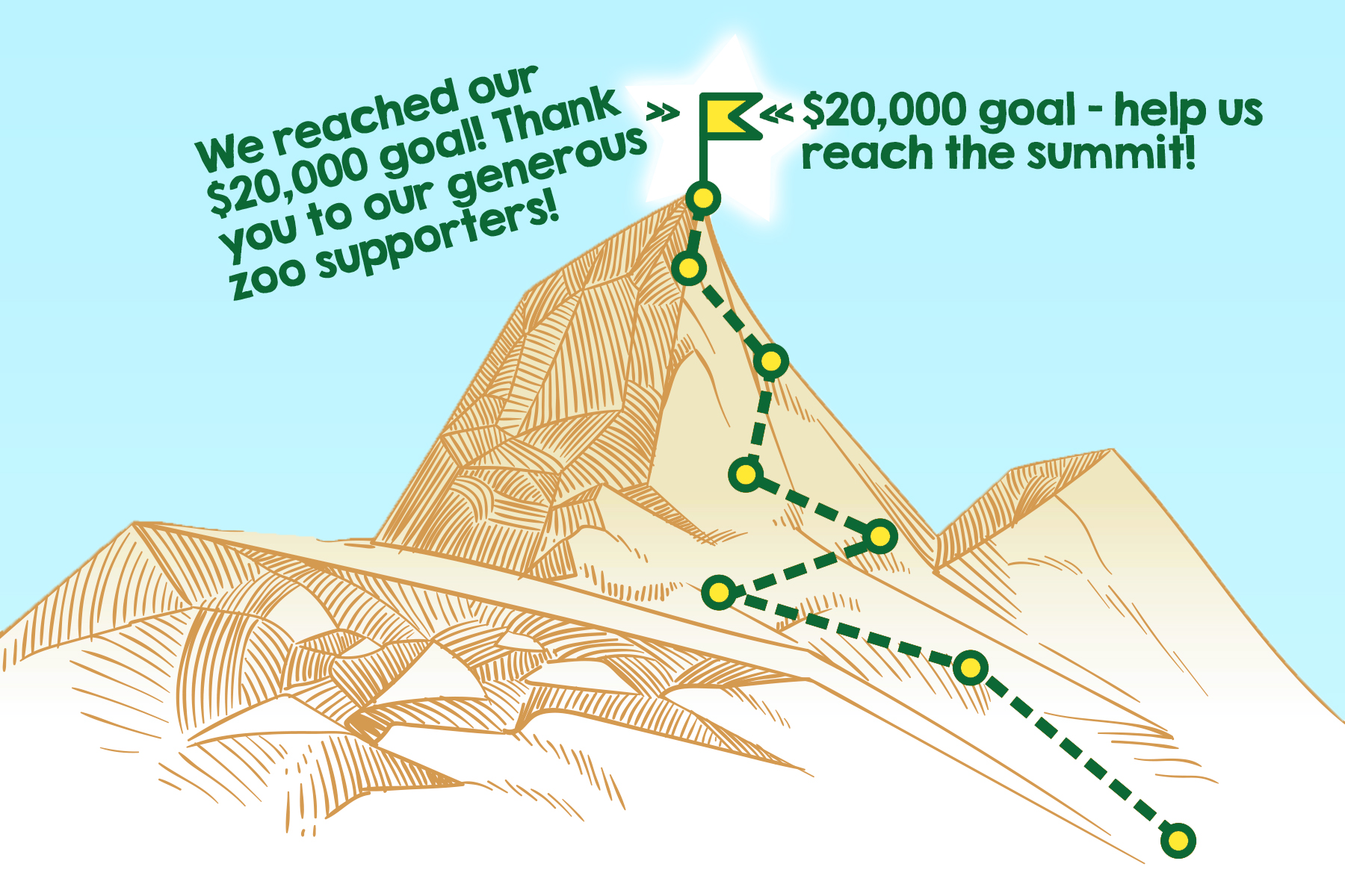 We reached our $20,000 goal thanks to our generous donors!