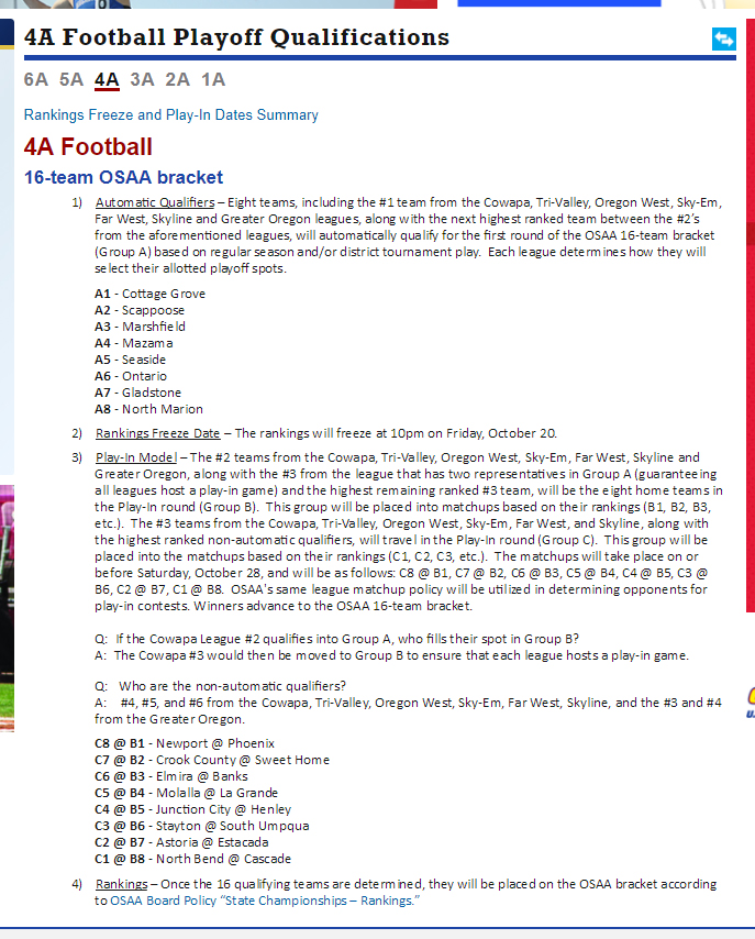 OSAA- 4A Football Playoff Qualifications