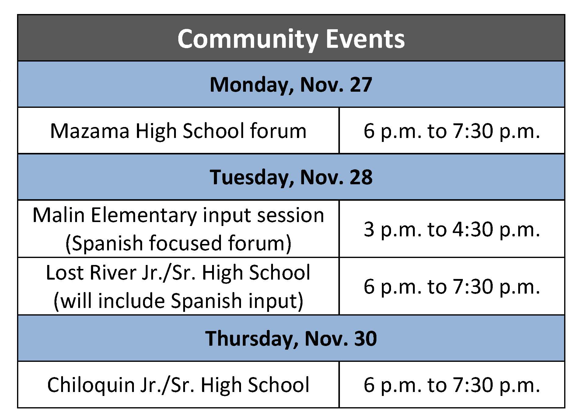 Dates and Locations of Public input. (KCSD)