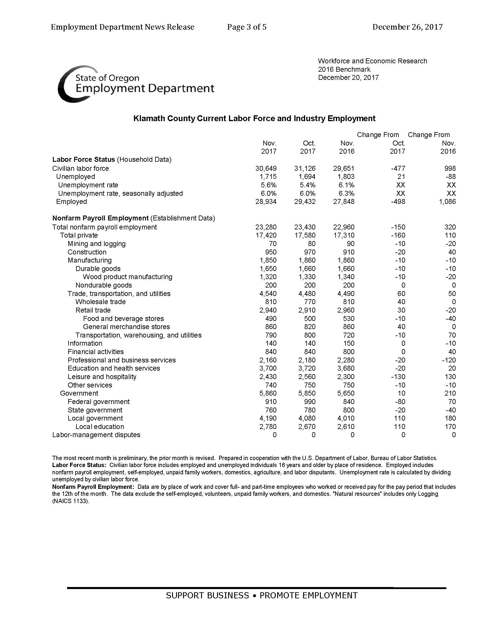 Employment in South Central Oregon_Page_3.jpg