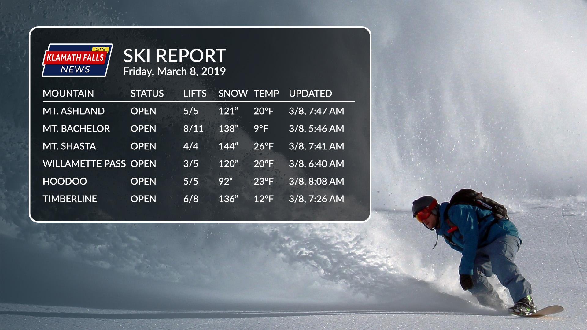 20190308-skireport.jpg