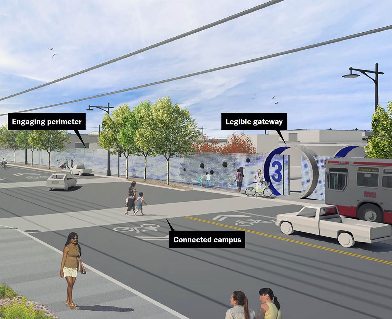 SF Public Utilities Commission