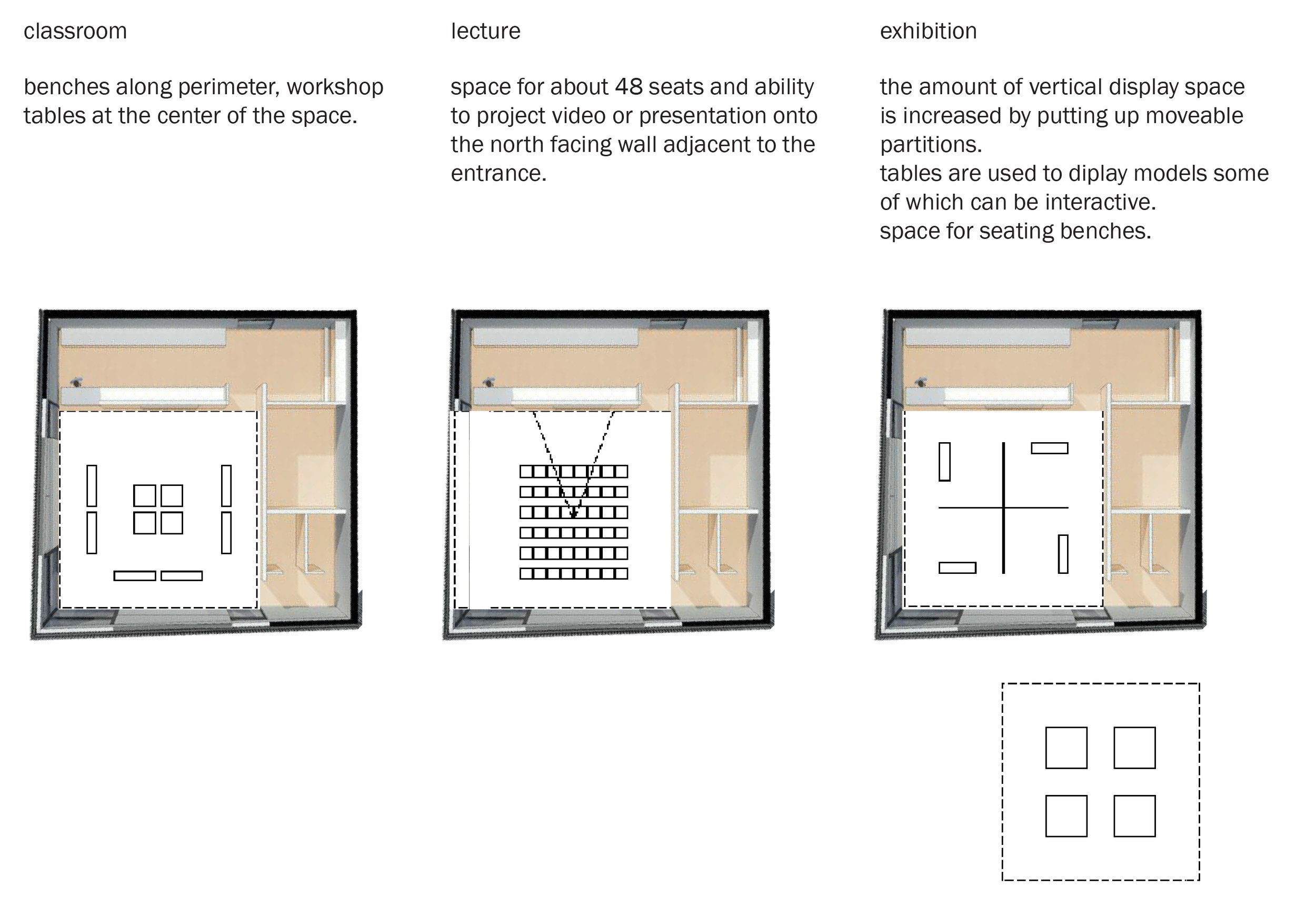 Concept is to have a modular interior that's easy to format for presentations, work groups or gallery style viewing.
