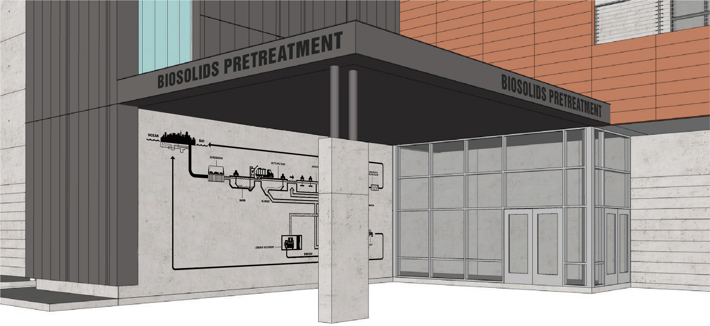 Diagram on Building to show where visitors / employees are in the process