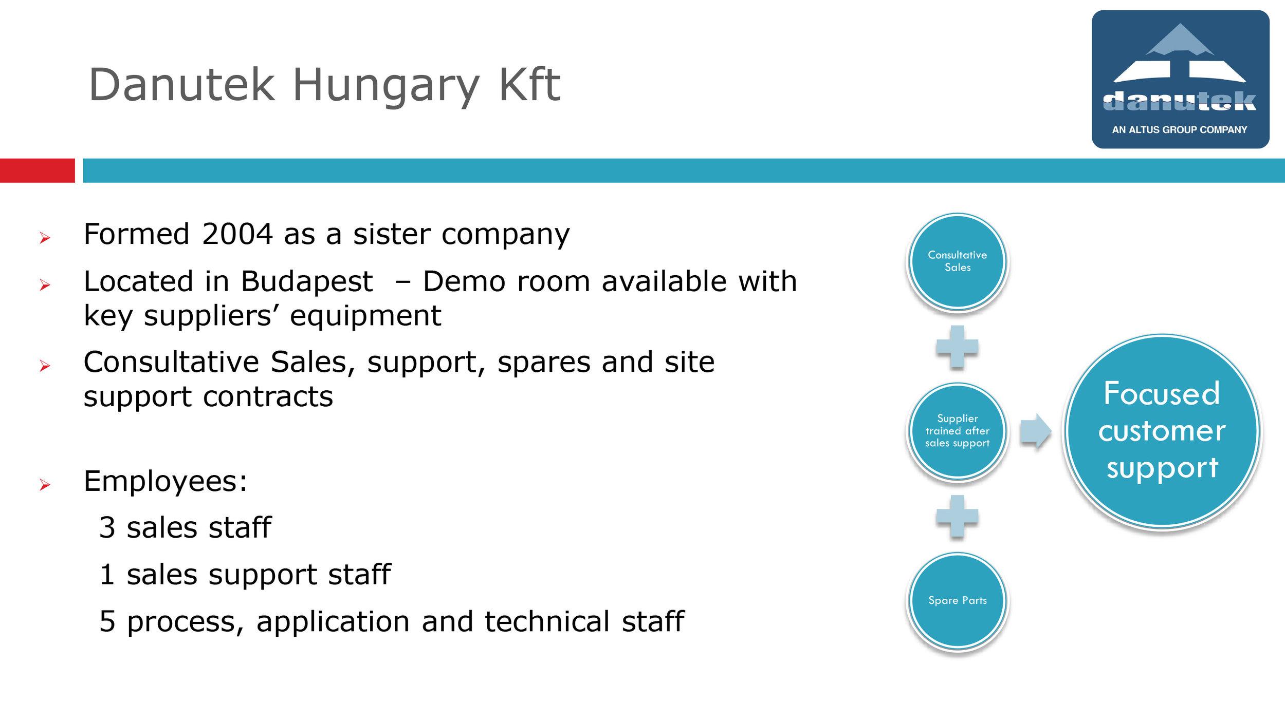 Danutek Company Presentation-5.jpg