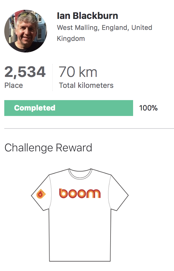 """Great! A £60 T-shirt that took 5 weeks to arrive and I could have got printed locally for less... I like the sentiment of """"boom"""" though :)"""