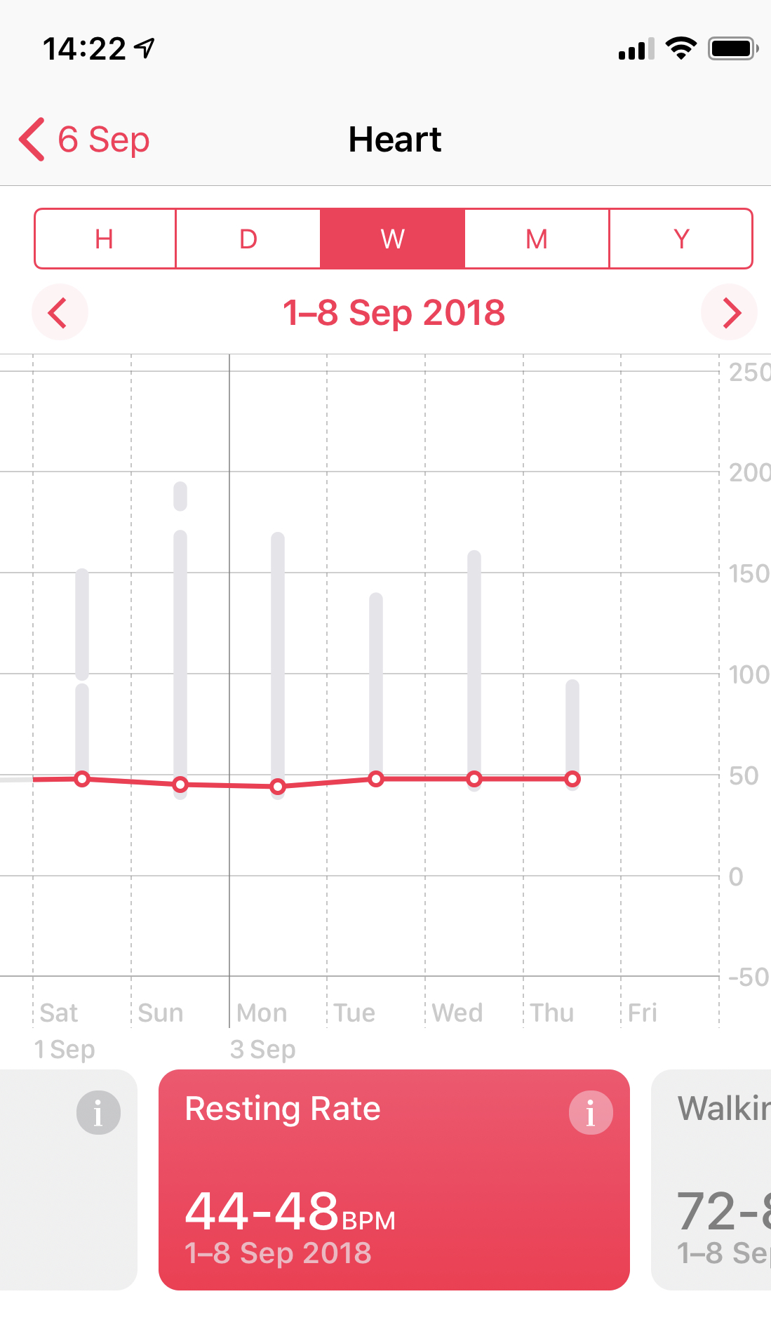 Resting HR from the Health app