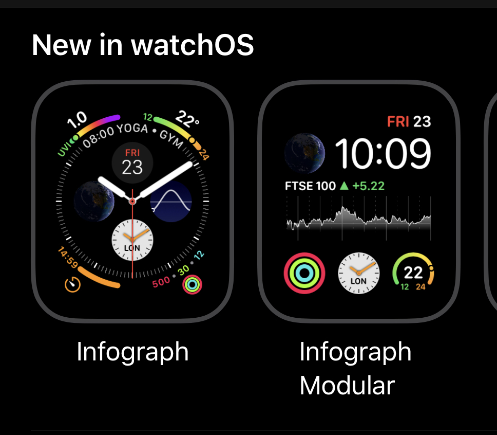 I know this says new in watchOS, but it means watchOS on series 4 only!