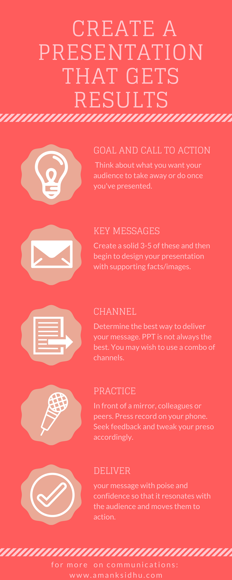 Steps to prepare a Preso infographic.png