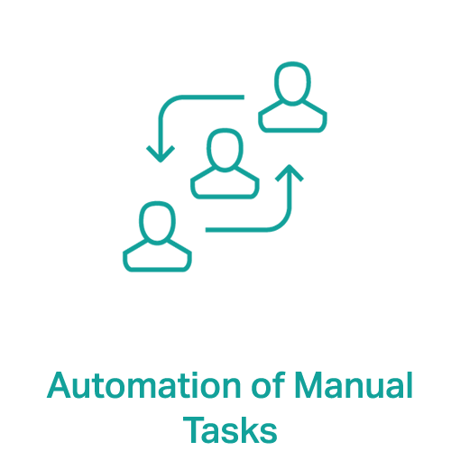 Automate Manual Tasks.png