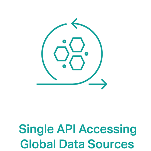 api-global.png