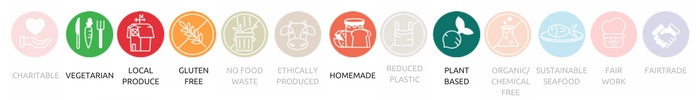 Fair Food Forager app icons