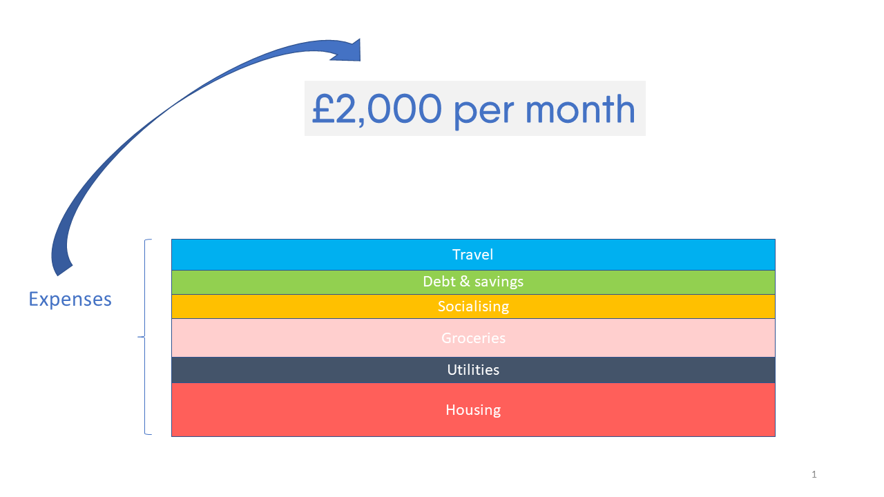Spending chart 1.png