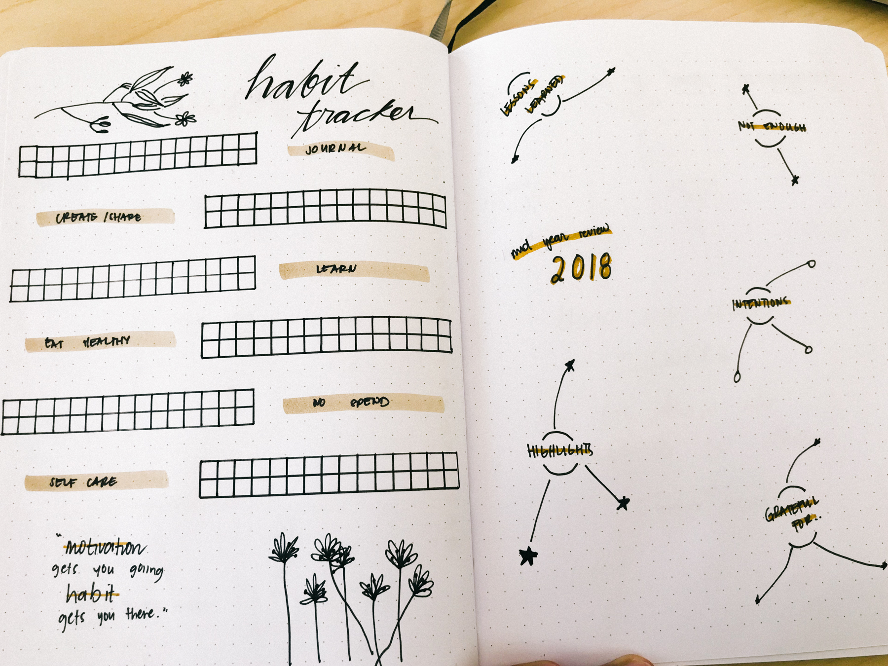 JUNE 2018 Bullet Journal Plan With Me | Habit Tracker & Mid Year Review