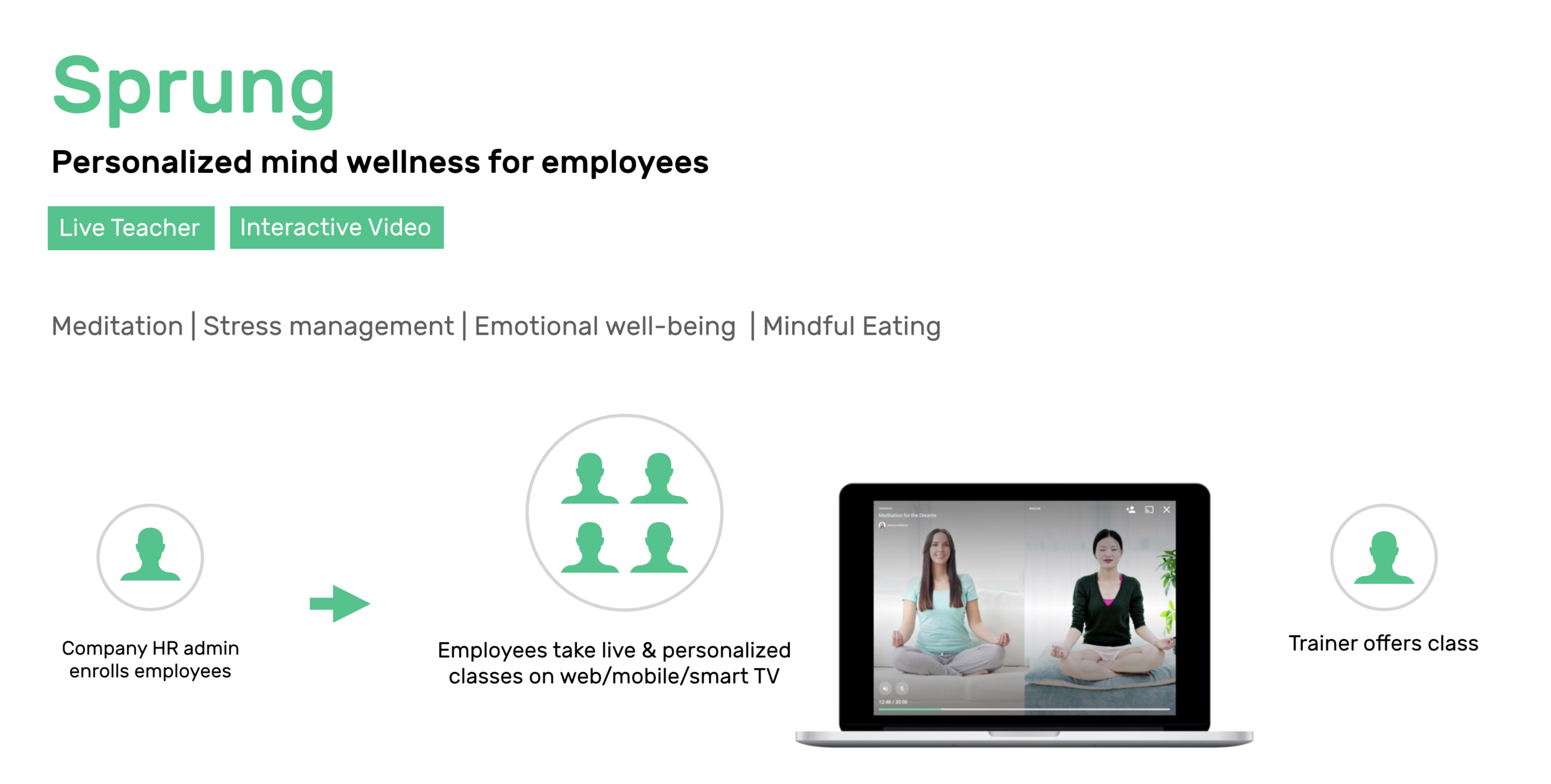 personalized mind wellness for employees.png