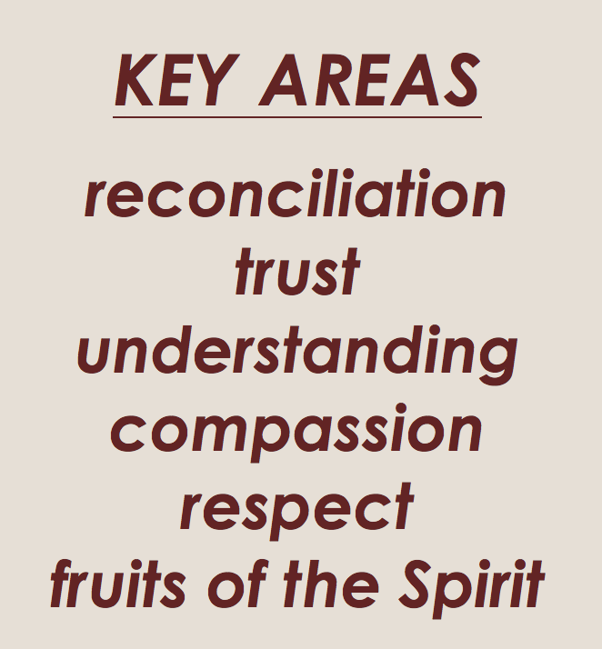 key areas.png