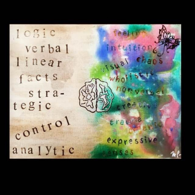 Expressive Arts: - Words that come to mind when I think about Expressive Arts Therapy: playful, spiritual, strength-based, creative, connection, non-linear, holding safe space, healing, narrative, experiential, intuitive, flexible, deep, looking within...The image (left) illustrates some of our right and left brain functions. Our right brain, the center for storing and experiencing our emotions, intuition, and creativity. You may notice that it is also where we store trauma. This is important to note because many people find that when they are processing a life changing event or trauma, it can be difficult to