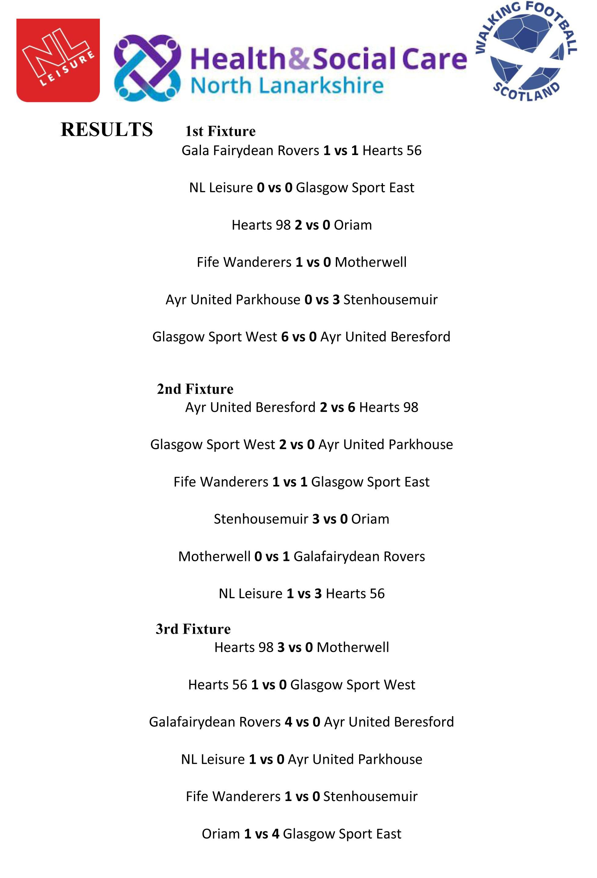 Fixtures 21 November Results-1.jpg