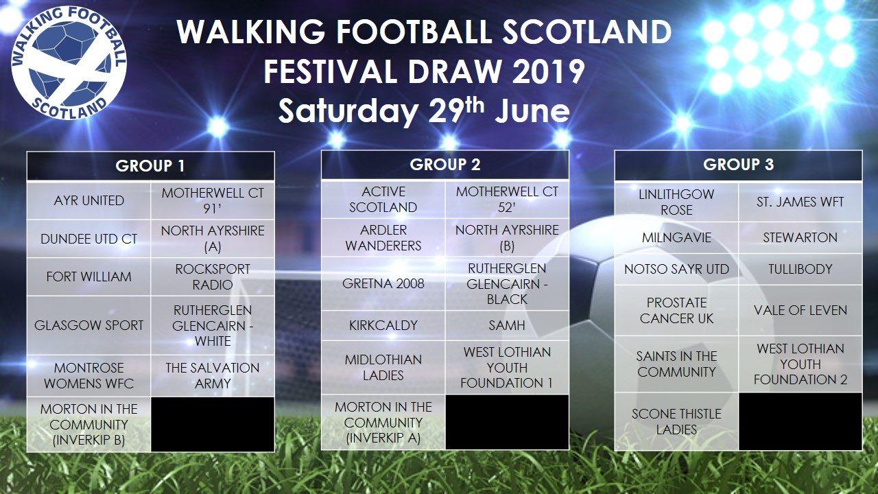 Walking Football Scotland Festival Draw