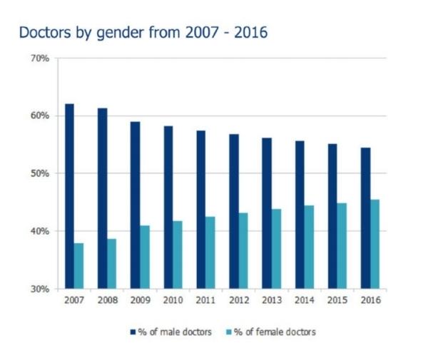 womens day blog graph.jpg