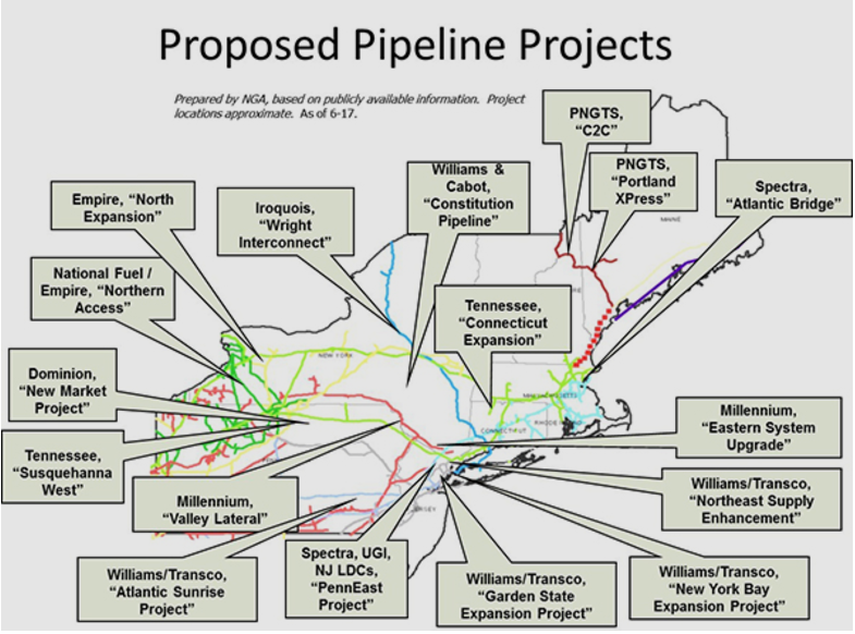Proposed Pipelines.PNG