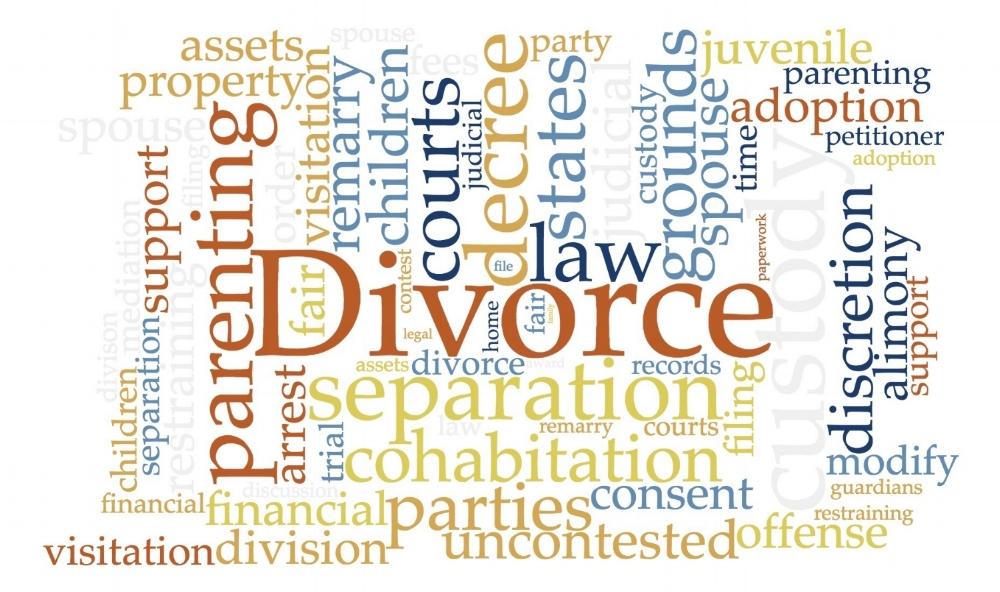 divorcewordcloud.jpg