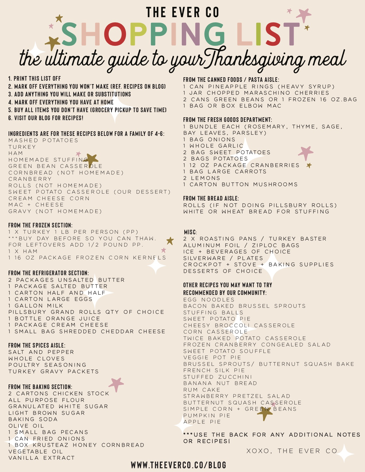 The Ever Co Ultimate Thanksgiving Shopping List copy.jpg