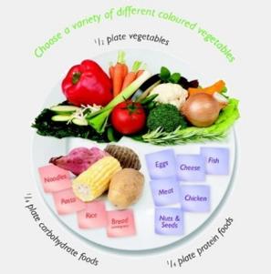 image courtesy of vegetables.co.nz