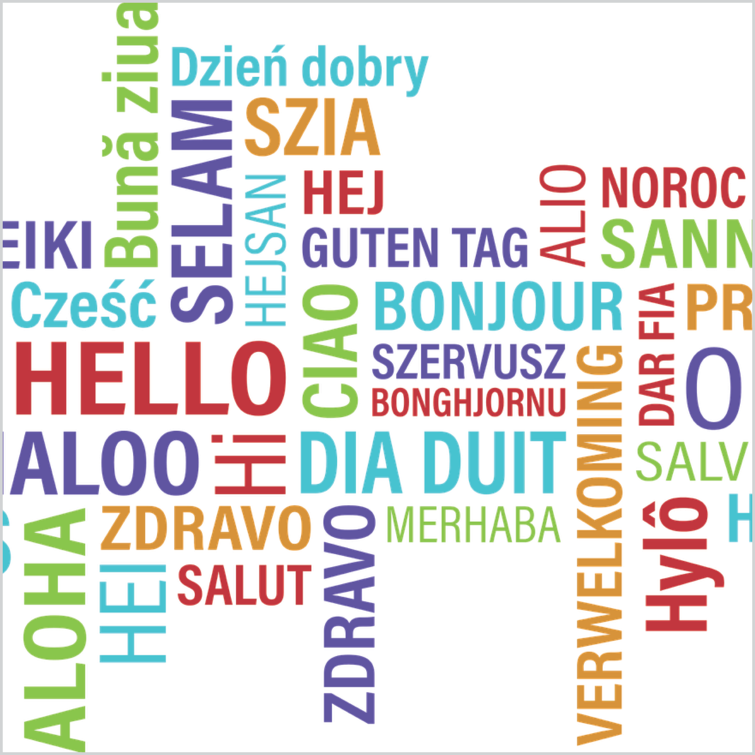 Learn how to say hello in three different languages