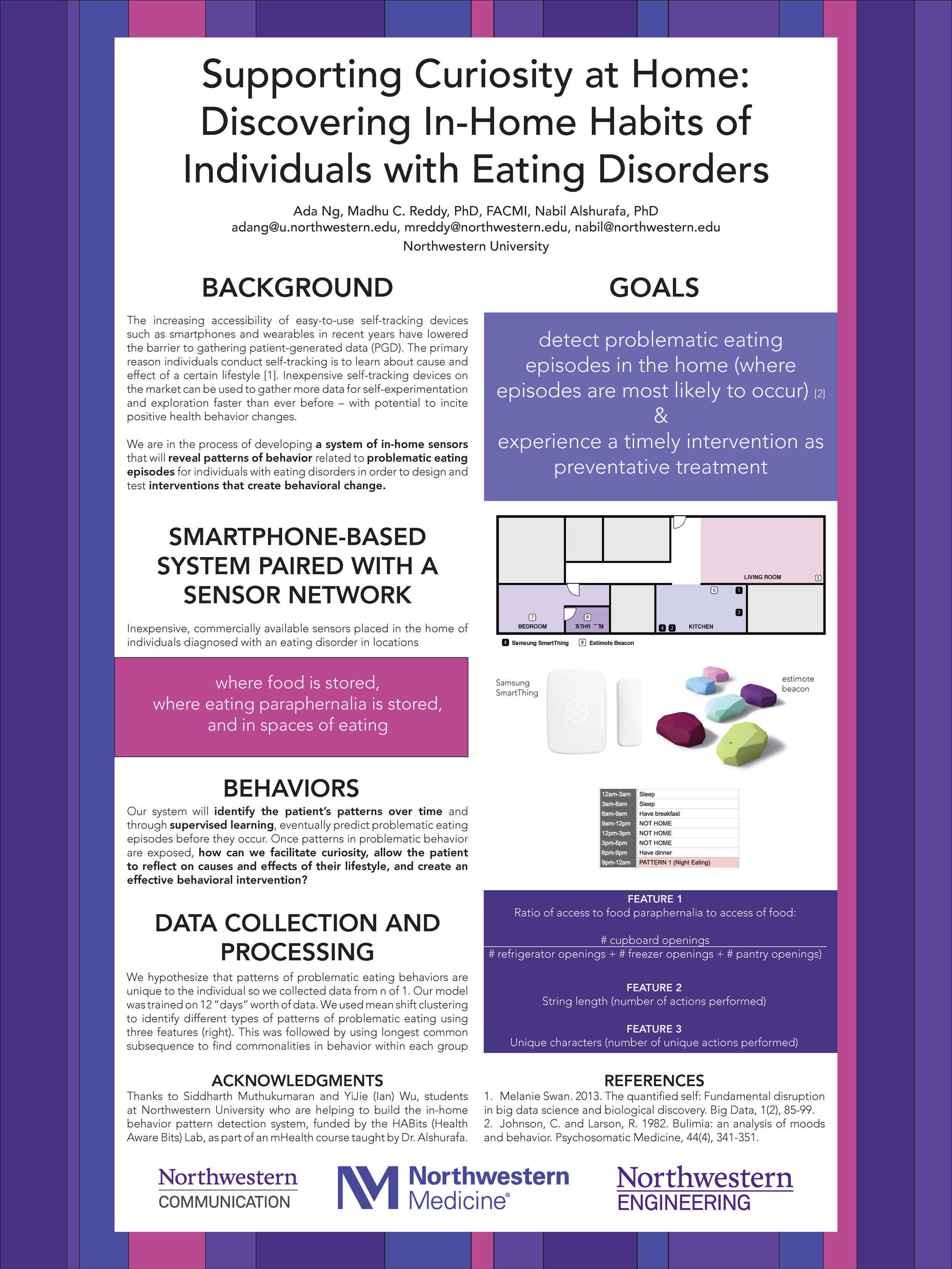 Workshop Poster +Extended Abstract - Presented at the Designing for Curiosity workshop at CHI 2017 in Denver, CO.Click here for the extended abstract and here to download the poster.