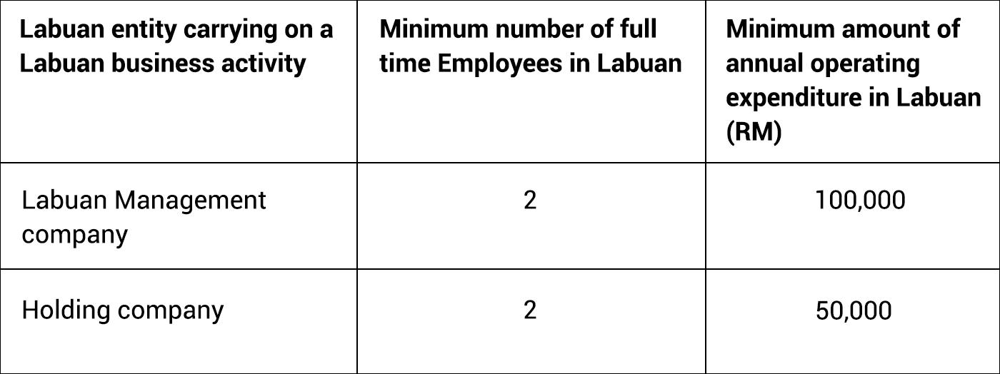 eKTP_Post115_Table1.png